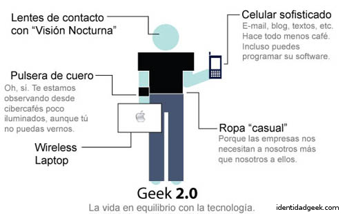 despues geek