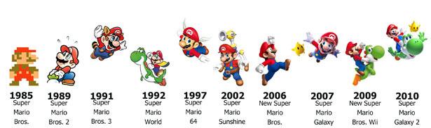 ¿Por qué Mario Bros tuvo que ser un fontanero? Super-mario-25-years-nintendo-1