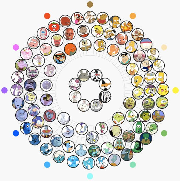 Colores y dibujos animados (olvidemos el Pantone)