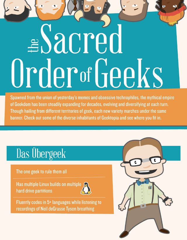 types-of-geeks